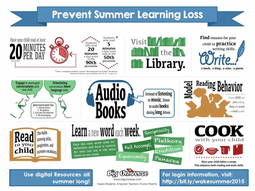 BU_Summer reading 2015 infographic